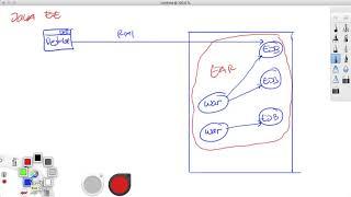 13. Java EE dan Arsitektur Microservices