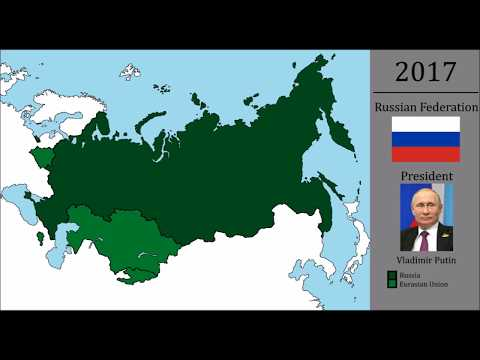 Russian Federation - Every Year 1991-2017