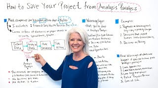 How to Save Your Project from Analysis Paralysis - Project Management Training