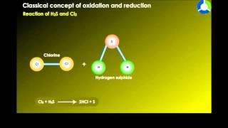 Classical Concept of Oxidation and Reduction