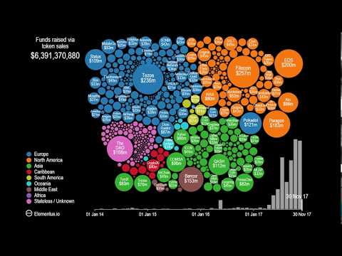 Cryptocurrency visualization shows all the $6.4 billion poured into ICOs