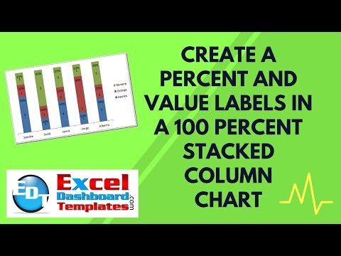 Create Percent And Value Labels In Percent Stacked Column Chart