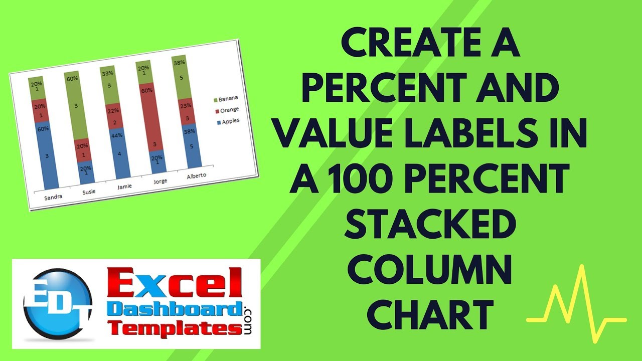 Friday Challenge Answer - Create a Percentage (%) and Value