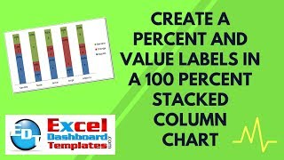 Create a Percent and Value Labels in a 100 percent Stacked column Chart
