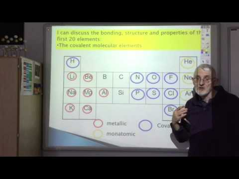 1 2b Bonding, Structure and Properties of the first 20 elements