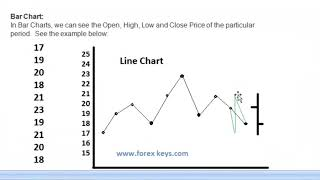 Free Forex Technical Analysis Training Course in Telugu Day 3 - Install Forex Meta Trader 4 - MT4