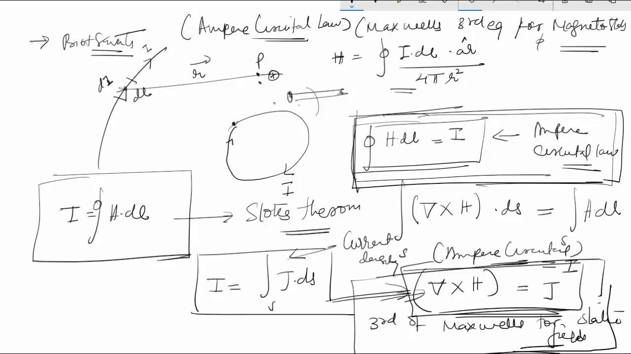 Ampere Circuital Law Maxwells Third Equation Derivation # Electromagnetics