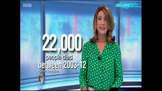 Victoria Derbyshire Asbestos in UK Schools broadcast 17-6-15
