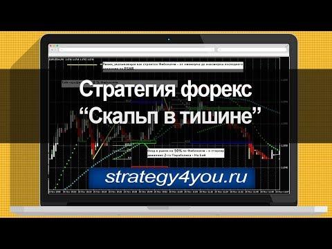Стратегия форекс скальп с чего начать торговля на форекс