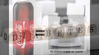 Dr Mohamed El Faid : le sucre