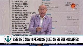 6 de cada 10 pesos quedan en Buenos Aires