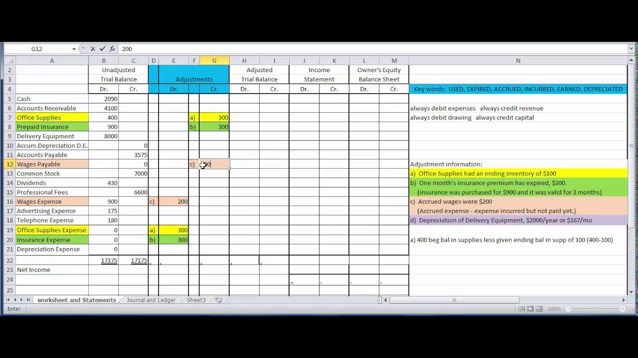 worksheet Net Income Appears On The Worksheet In The ch 4 completing a 10 column worksheet for non corporation youtube corporation