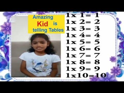 Tables for Kids, Multiplication Tables for Kids, Tables 1 to 12 for Childrens, Tables For Kids 2 -10