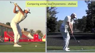 Swing Analysis - Rickie Fowler