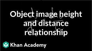 Object image height and distance relationship   Geometric optics   Physics   Khan Academy