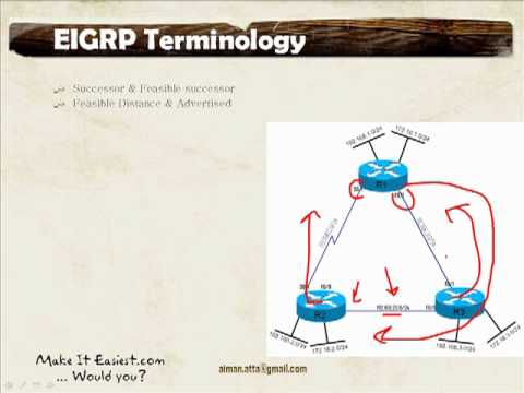 performance analysis of ospf and eigrp chapter 1 introduction this chapter outlines the background of this research, the research question, the aims and objectives of this research, a dissertation.