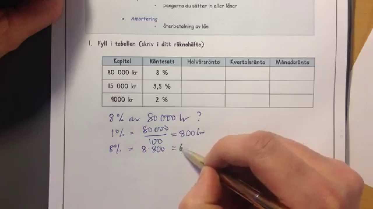 Beräkna avbetalning på lån