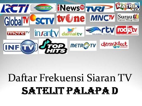 Daftar frekuensi tv satelit Palapa D