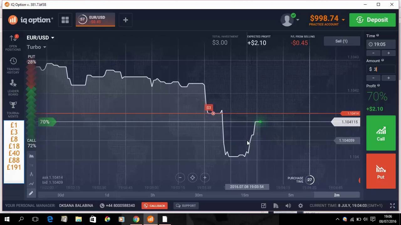 Binary options martingale example