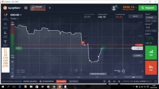Binary Options Martingale Strategy, IQ Option, 1 Minute Strategy, 100% Profit Guaranteed