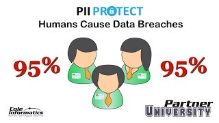 PII Protect - Train your employees to help prevent IT Security issues