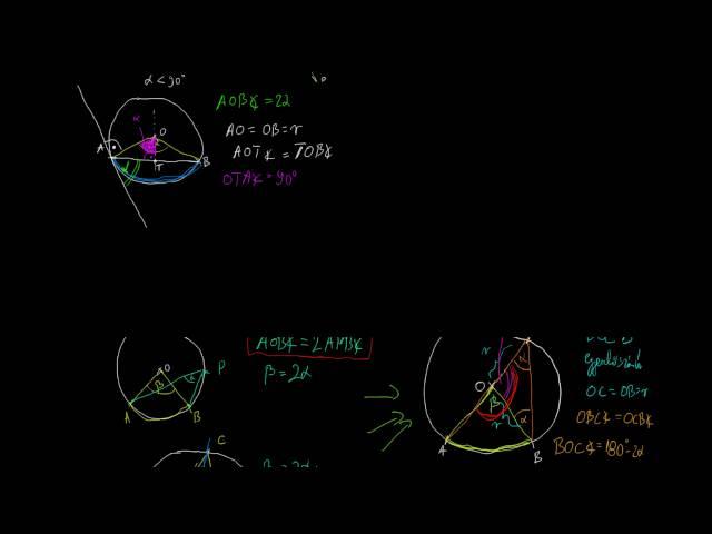 4. A középponti és kerületi szögek tétele