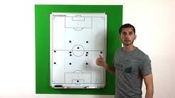 Fußball Taktik - Spielsystem 4-4-2 flach