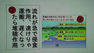 中学1年-流れる水のはたらき-侵食・運搬・堆積作用 - YouTube