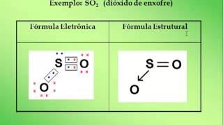 ligaes quimicas parte 2 final ligao covalente e metalica