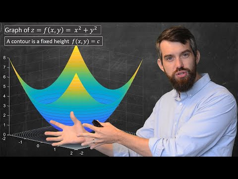 Visualizing Multi-variable Functions With Contour Plots