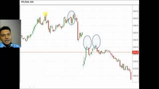 Shooting Star  II  Most profitable candle stick pattern  II Technical Analysis in hindi