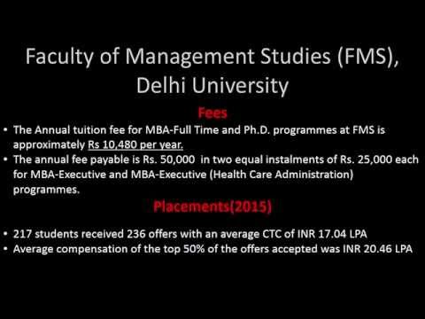 Low Cost MBA Programs in India
