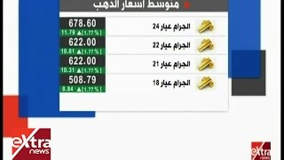 تعرف على أسعار العملات الأجنبية مقابل الجنيه.. فيديو