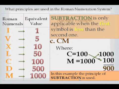 Roman Numerals - Interactive Math Lesson (PowerPoint) - YouTube