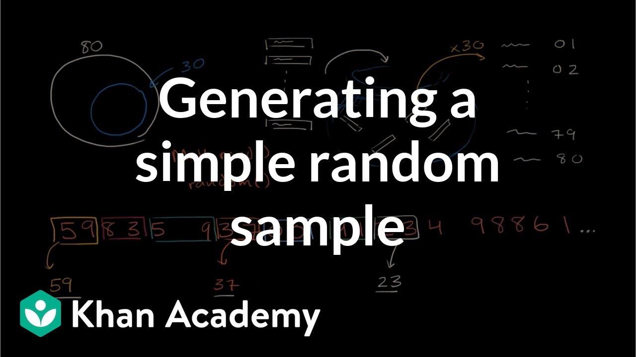 Techniques for generating a simple random sample (video