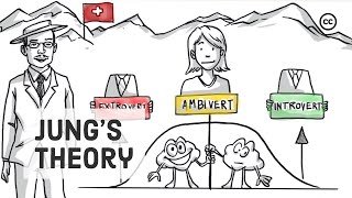 Carl Jung's Theory on Introverts, Extraverts, and Ambiverts