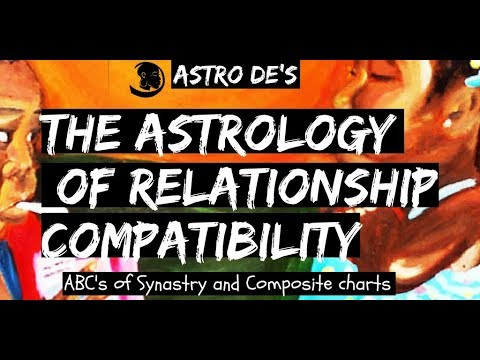 Astro Des Abcs Of Synastry And Composite Charts Youtube