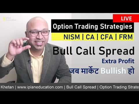 Bull Call Spread – Options trading strategies in Hindi | NISM | CFA Level 2 | FRM Part 1