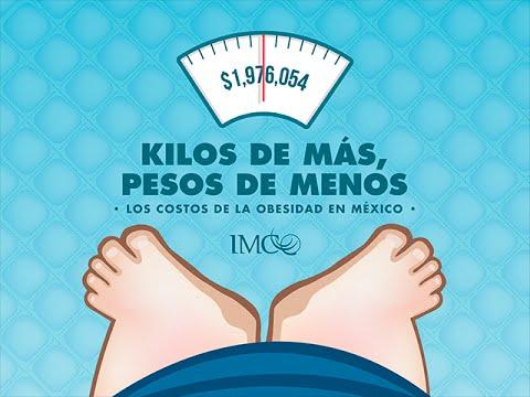 Kilos De Más Pesos De Menos Los Costos De La Obesidad En