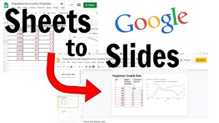 How to Import Tables and Graphs from Google Sheets to Google Slides - Tiger Tech Tips 019