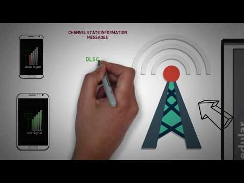 7 - MAC Scheduler & Physical Channels  - Fundamentals of 4G ( LTE )