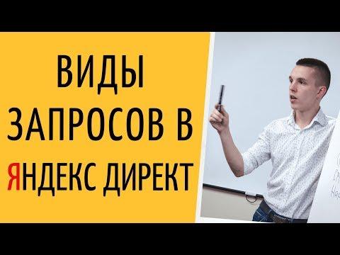 Яндекс Директ. Запросы в Яндекс Директ. Виды запросов Яндекс Директ ( Поиск и РСЯ )