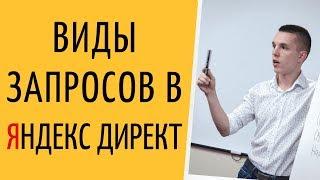 Запросы в Яндекс Директ. Виды запросов Яндекс Директ