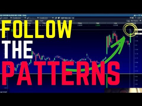 Lessons From The 2 Best Penny Stocks Right Now
