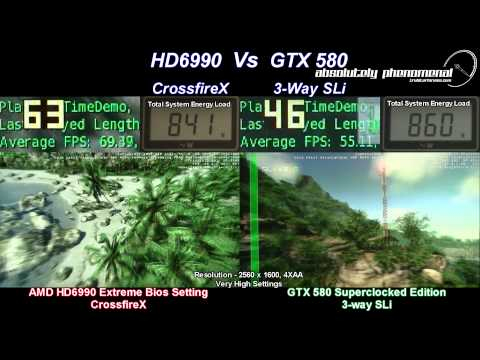 HD6990 CrossfireX Vs EVGA GTX 580 in 3 way SLI on the Crysis Benchmark