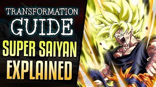 Super Saiyan Transformation Explained