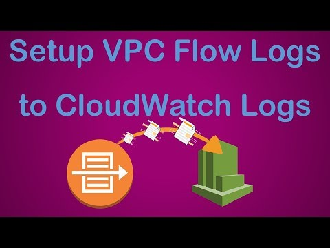 Setup VPC Flow Logs To CloudWatch Log Group | Investigate or troubleshoot  network issues in my VPC?
