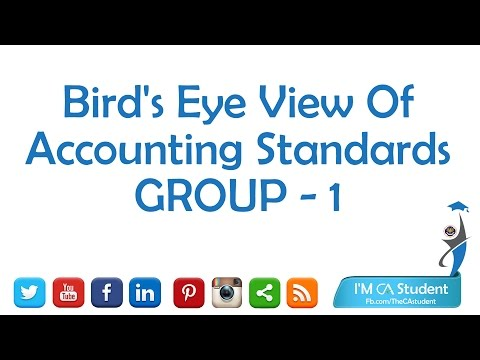 Accounting Standards || Bird's Eye View || IPCC || Group 1 || HD