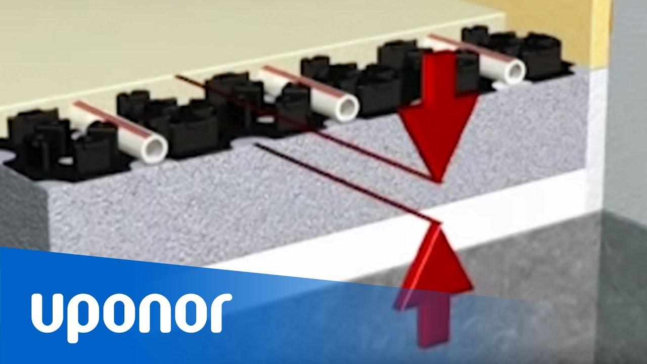 Fixtrend padlófűtés