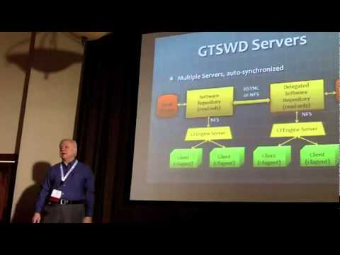 Georgia Tech Cluster Management